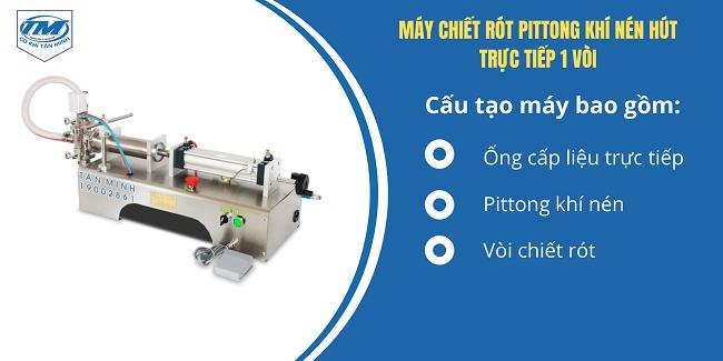 máy chiết rót gồm 3 bộ phận chính: - Ống hút liệu trực tiếp - Pisttong khí nén định lượng - Vòi chiết rót